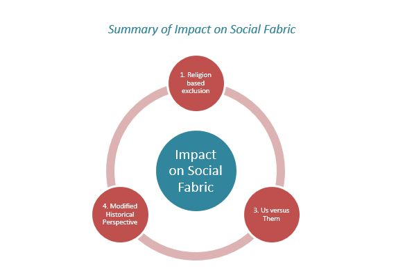 Summary of Impact on Social Fabric