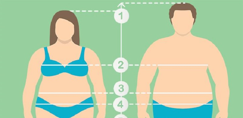 More Than Half Of Pakistanis Face Health Problems From Being Overweight